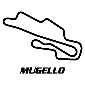 Mugello Racing Circuit Decal